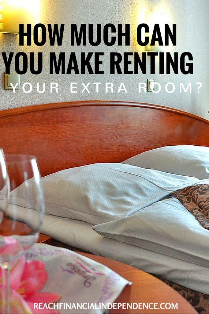 How much can you make renting your extra room