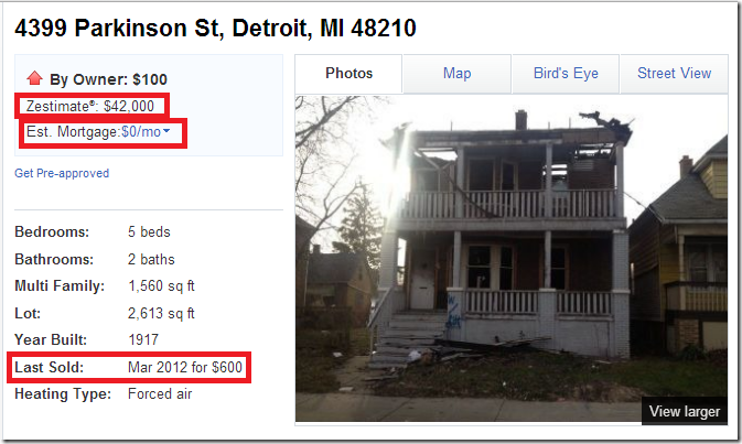 Detroit real estate