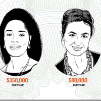4 Women on 4 Different Incomes Talk About The Lives They Can Afford