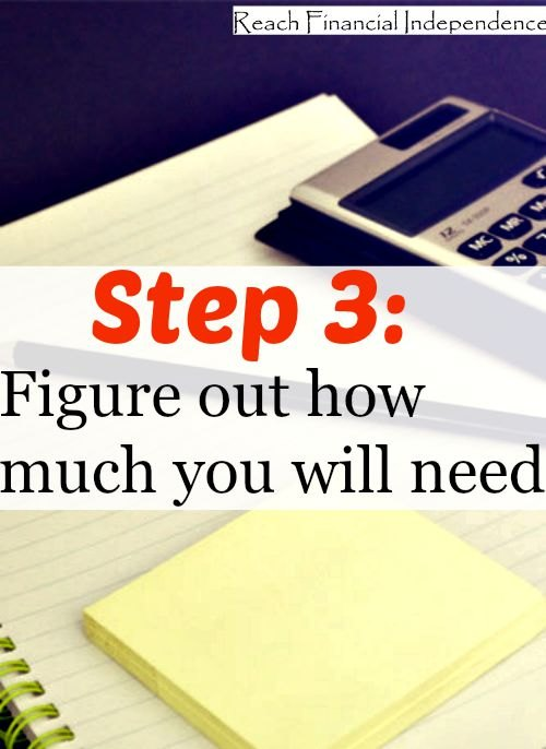 Step 3: Figure out how much you will need